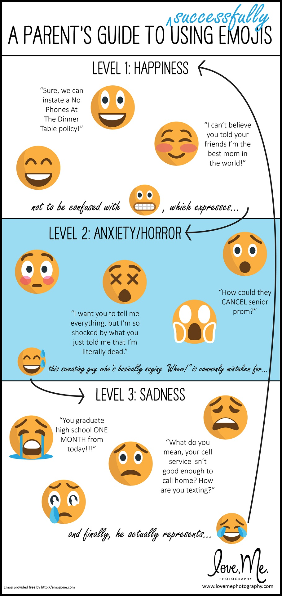 Parents Guide to Emojis
